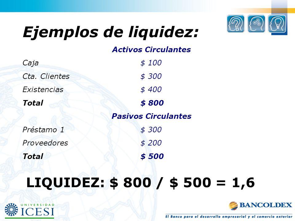 LIQUIDEZ: $ 800 / $ 500 = 1,6 Ejemplos de liquidez: