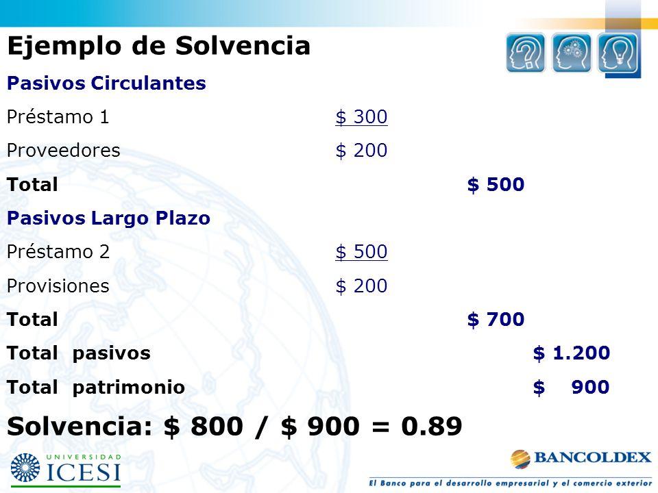 Ejemplo de Solvencia Solvencia: $ 800 / $ 900 = 0.89