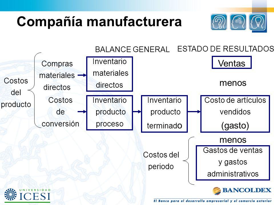 Compañía manufacturera
