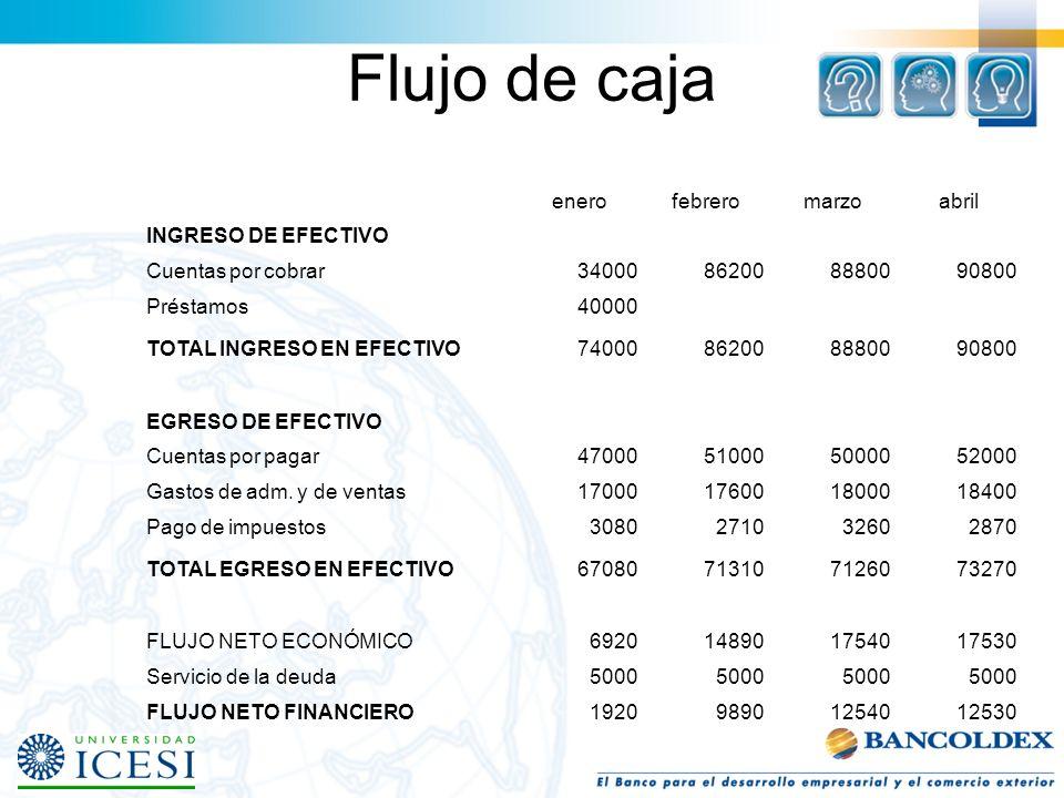 Flujo de caja enero febrero marzo abril INGRESO DE EFECTIVO