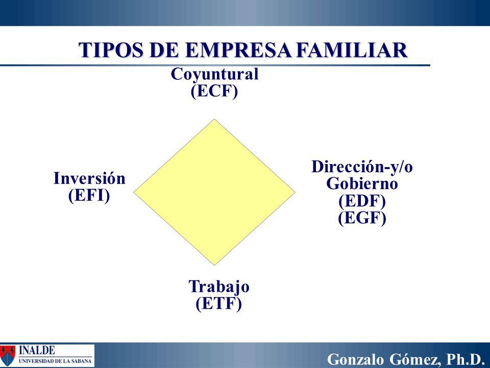 TIPOS DE EMPRESA FAMILIAR