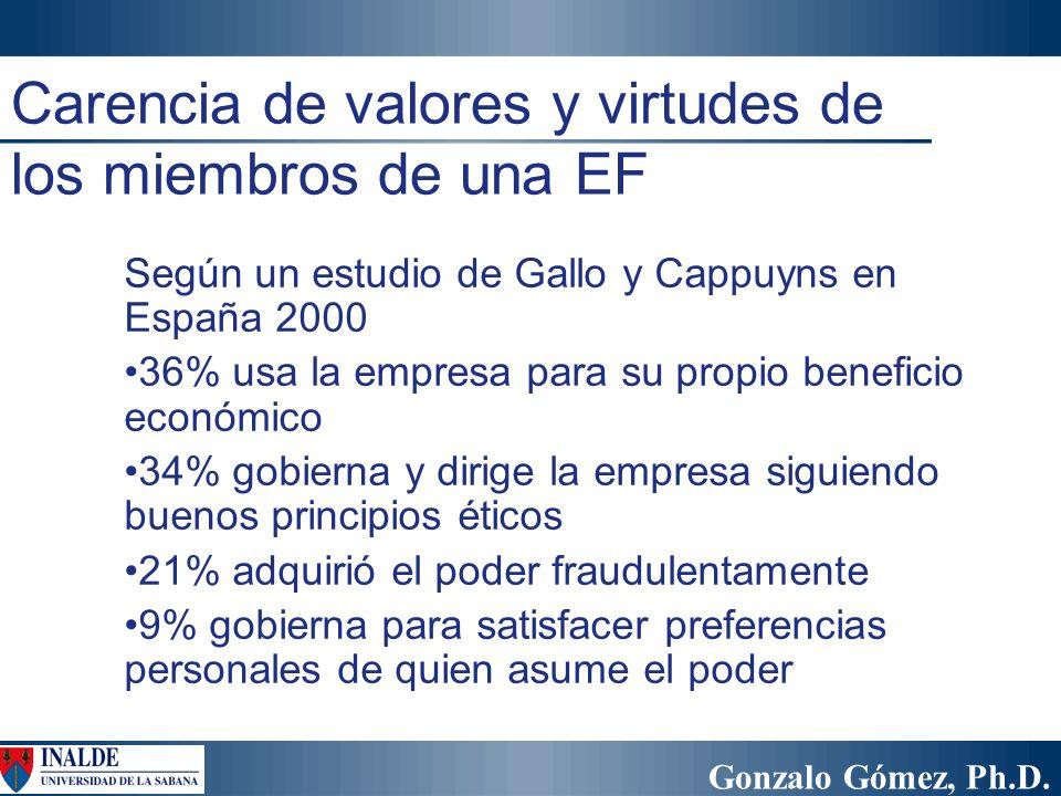 Carencia de valores y virtudes de los miembros de una EF