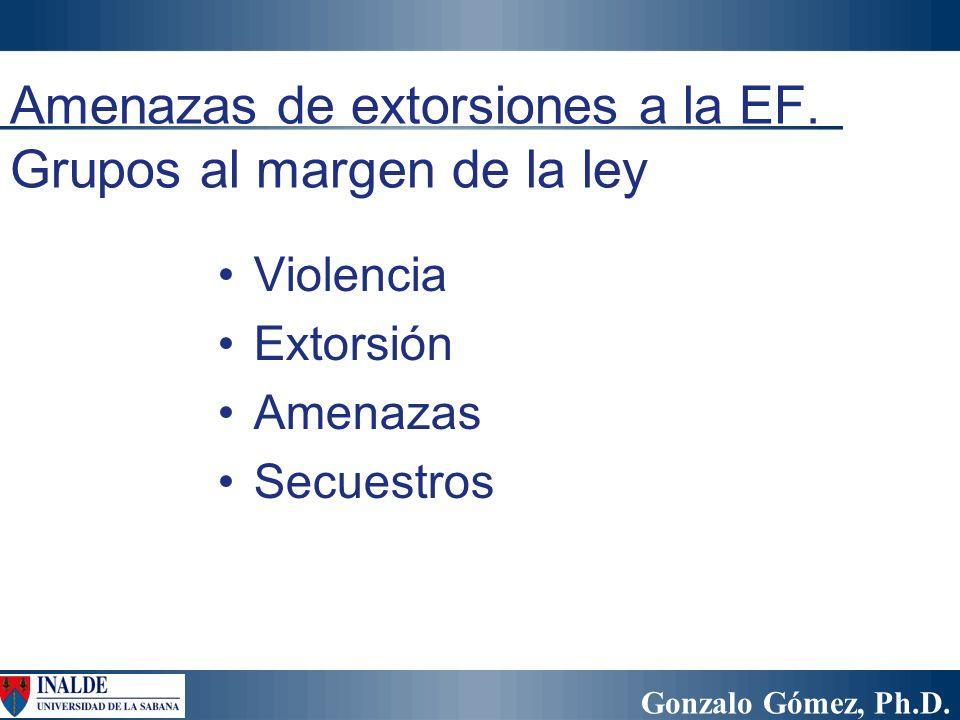 Amenazas de extorsiones a la EF. Grupos al margen de la ley
