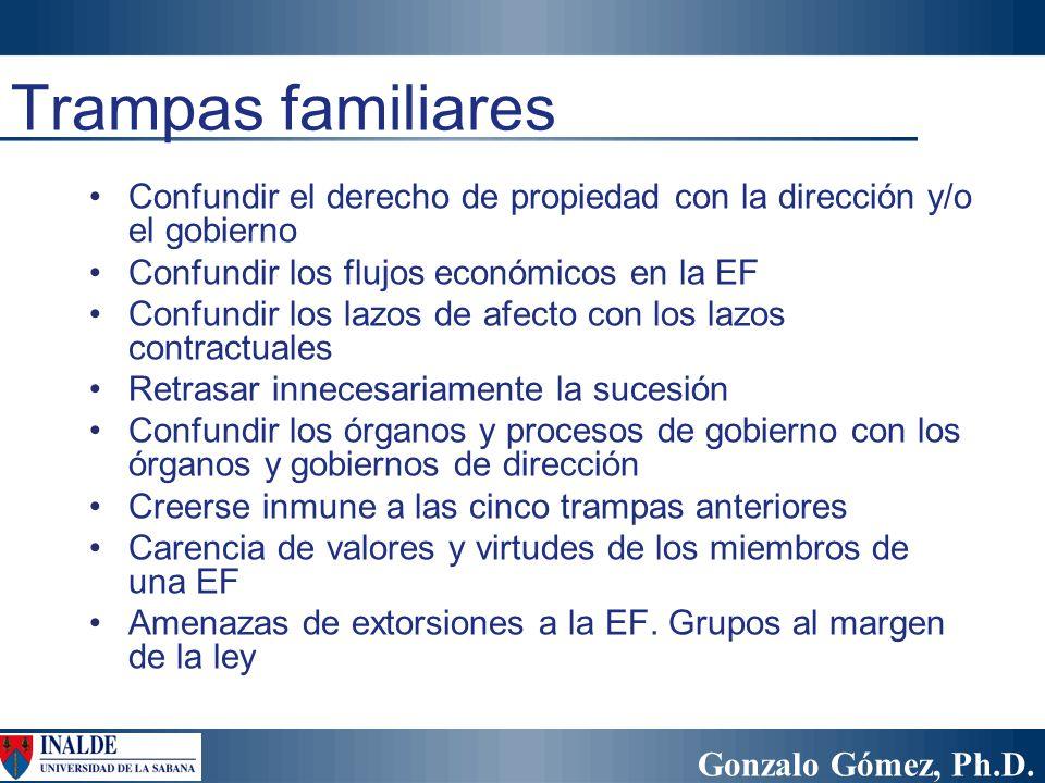 Trampas familiares Confundir el derecho de propiedad con la dirección y/o el gobierno. Confundir los flujos económicos en la EF.