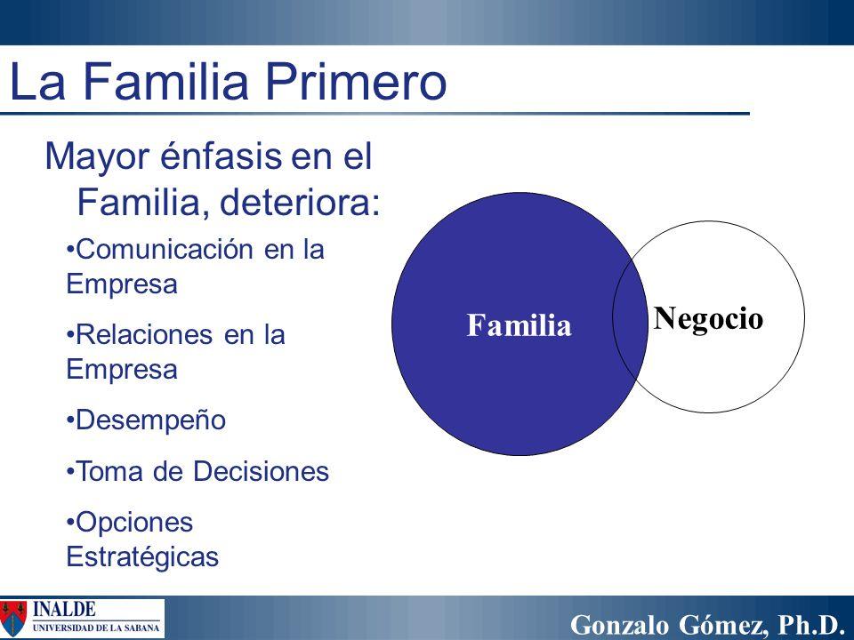 La Familia Primero Mayor énfasis en el Familia, deteriora: Familia