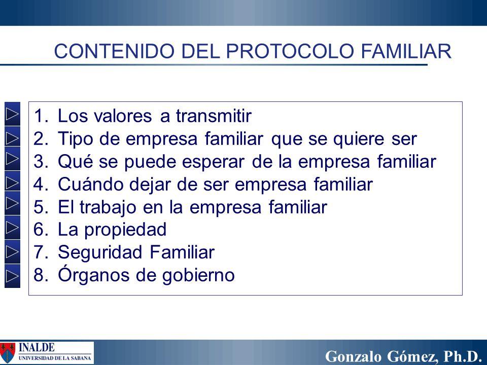 CONTENIDO DEL PROTOCOLO FAMILIAR