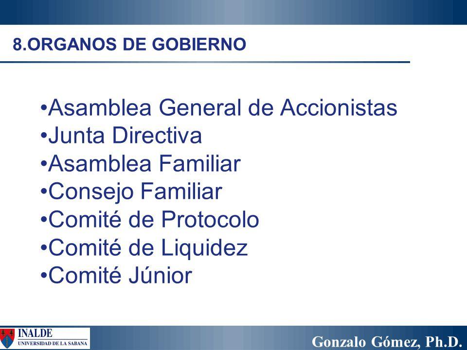 Asamblea General de Accionistas Junta Directiva Asamblea Familiar