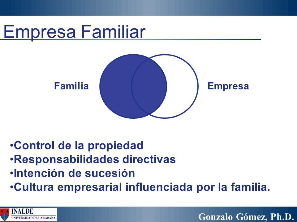 Empresa Familiar Control de la propiedad Responsabilidades directivas