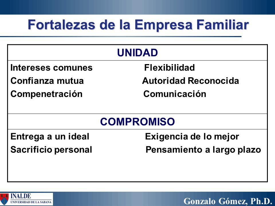 Fortalezas de la Empresa Familiar