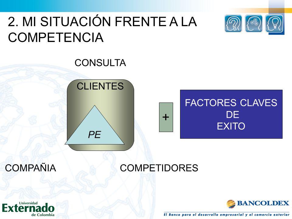 COMPAÑIA COMPETIDORES