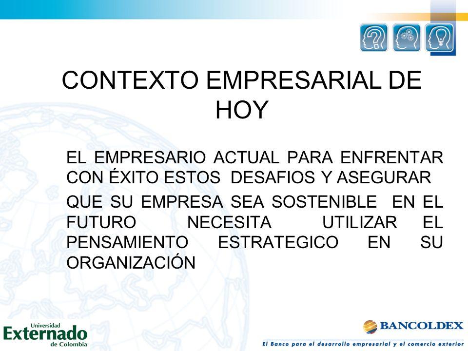 CONTEXTO EMPRESARIAL DE HOY