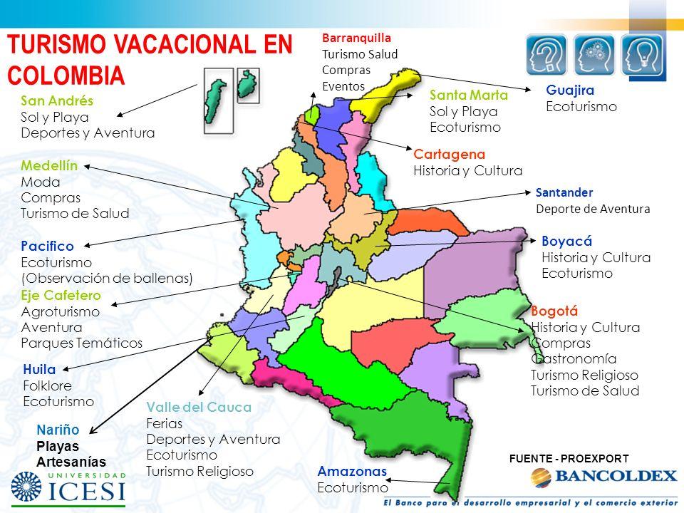 TURISMO VACACIONAL EN COLOMBIA Barranquilla Turismo Salud Compras