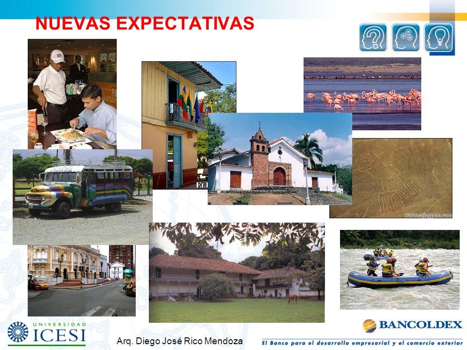 NUEVAS EXPECTATIVAS Arq. Diego José Rico Mendoza