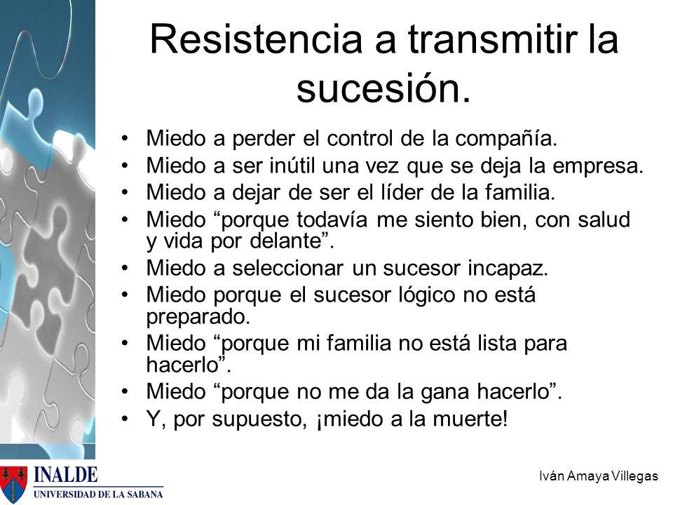 Resistencia a transmitir la sucesión.