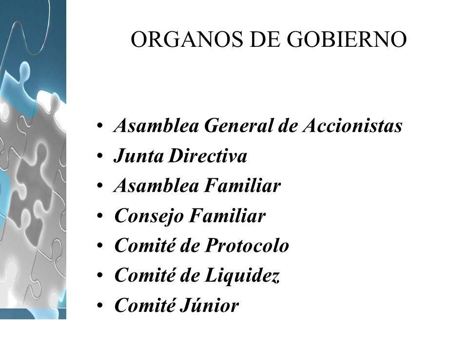ORGANOS DE GOBIERNO Asamblea General de Accionistas Junta Directiva