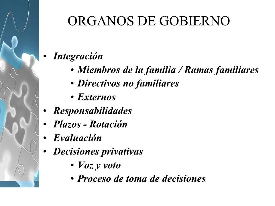 ORGANOS DE GOBIERNO Integración