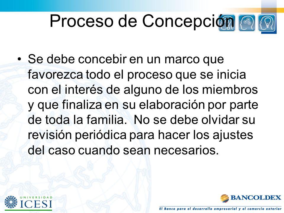 Proceso de Concepción