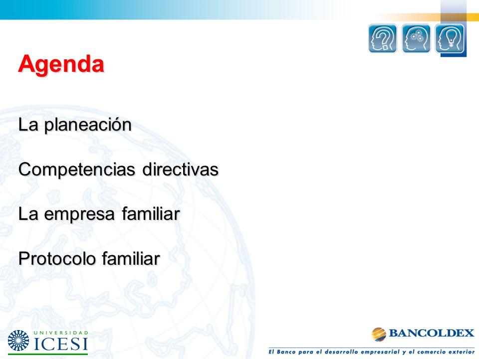Agenda La planeación Competencias directivas La empresa familiar