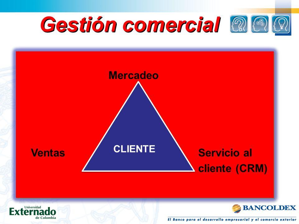 Gestión comercial Mercadeo Ventas Servicio al cliente (CRM) CLIENTE