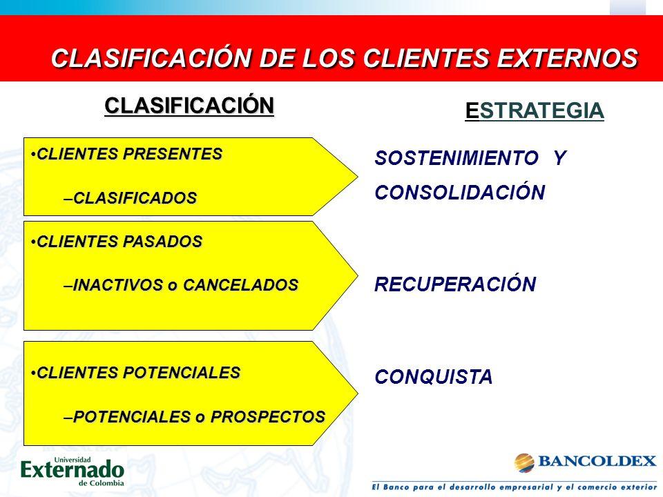 CLASIFICACIÓN DE LOS CLIENTES EXTERNOS