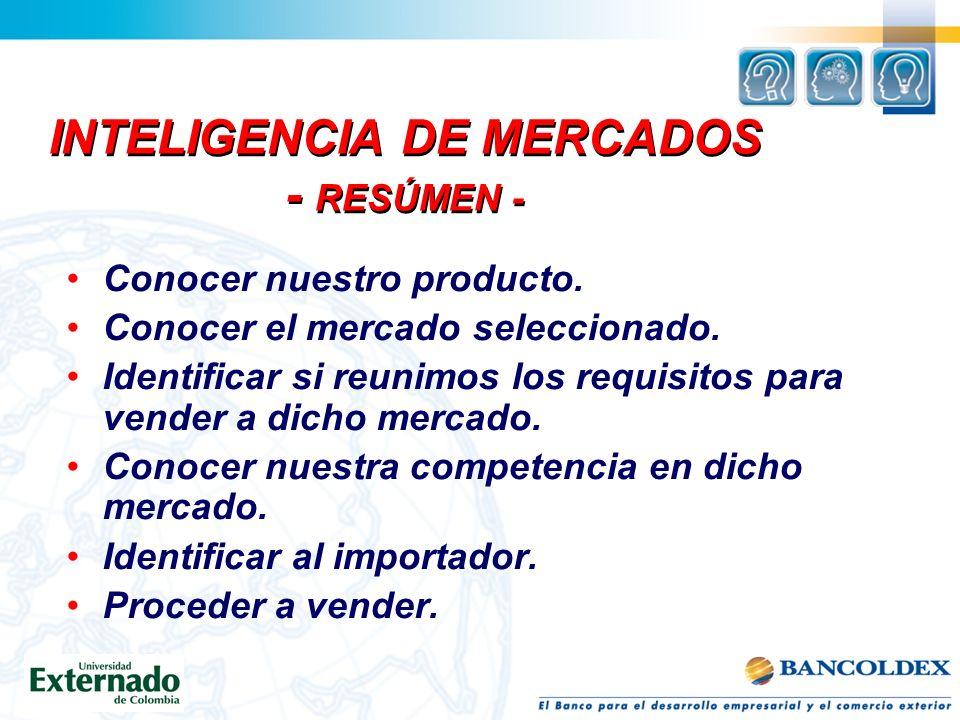 INTELIGENCIA DE MERCADOS - RESÚMEN -