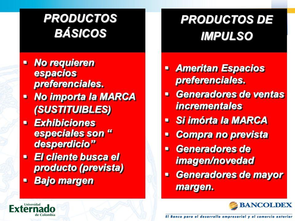 PRODUCTOS BÁSICOS PRODUCTOS DE IMPULSO