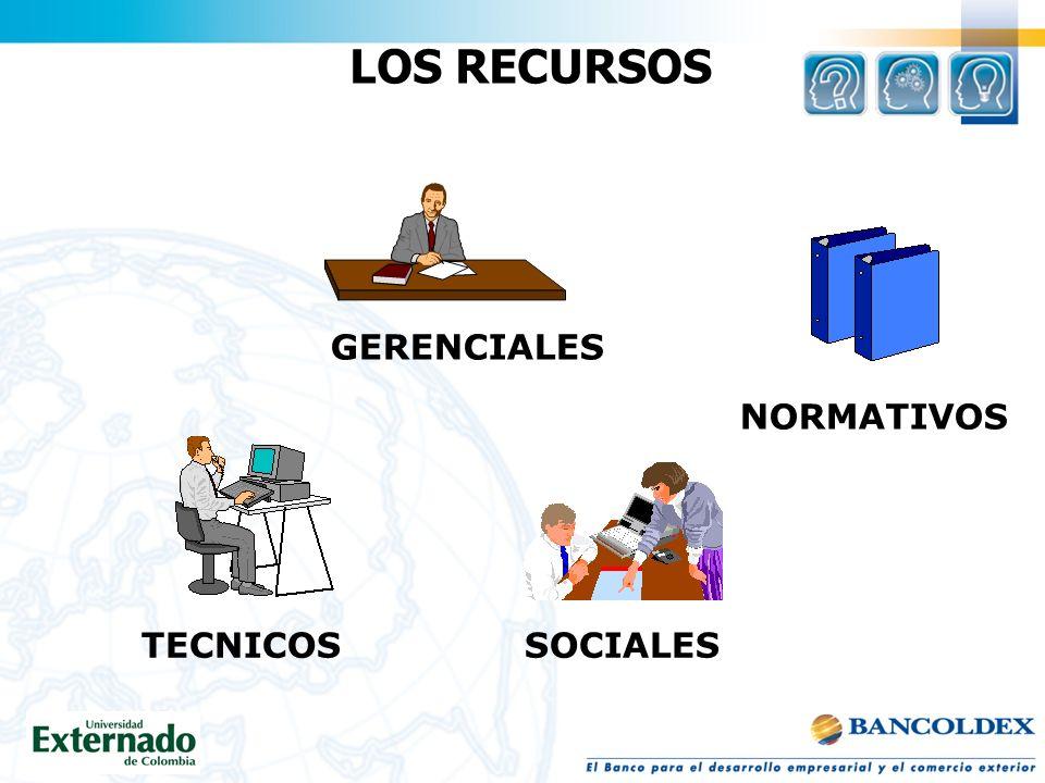 LOS RECURSOS GERENCIALES NORMATIVOS TECNICOS SOCIALES Notas: