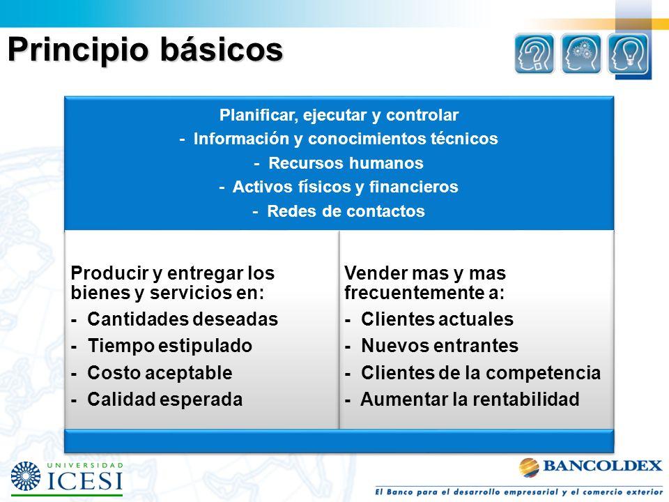 Principio básicos Producir y entregar los bienes y servicios en: