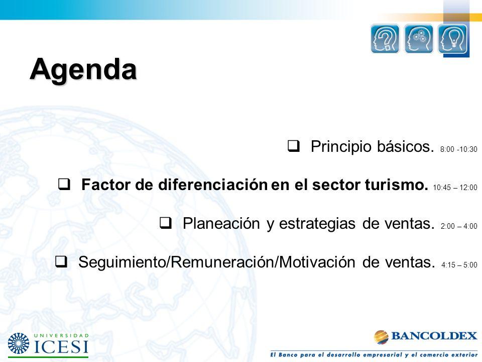 Agenda Principio básicos. 8:00 -10:30