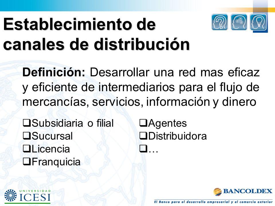 Establecimiento de canales de distribución