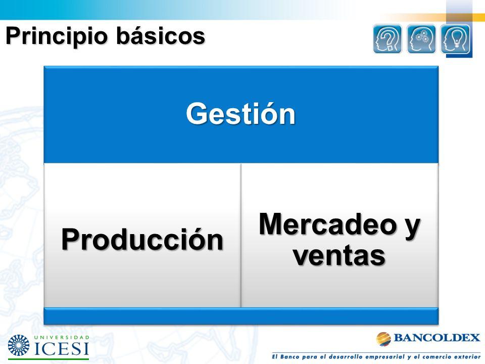 Gestión Producción Mercadeo y ventas