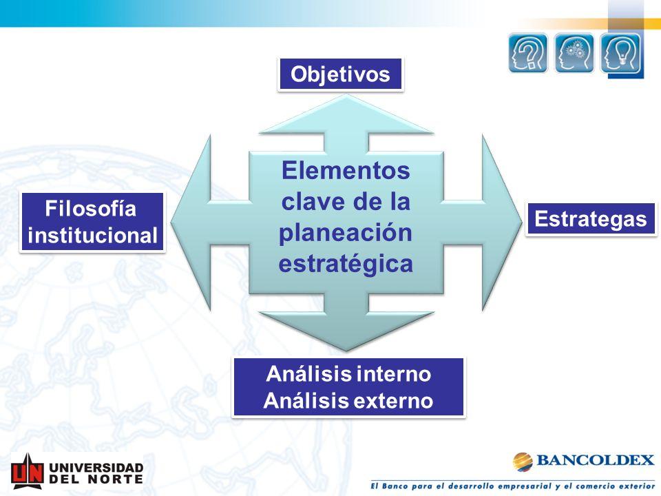 Elementos clave de la planeación estratégica