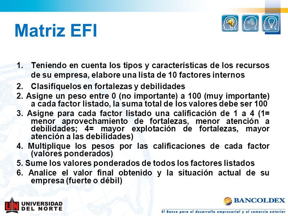 Matriz EFI Teniendo en cuenta los tipos y características de los recursos de su empresa, elabore una lista de 10 factores internos.