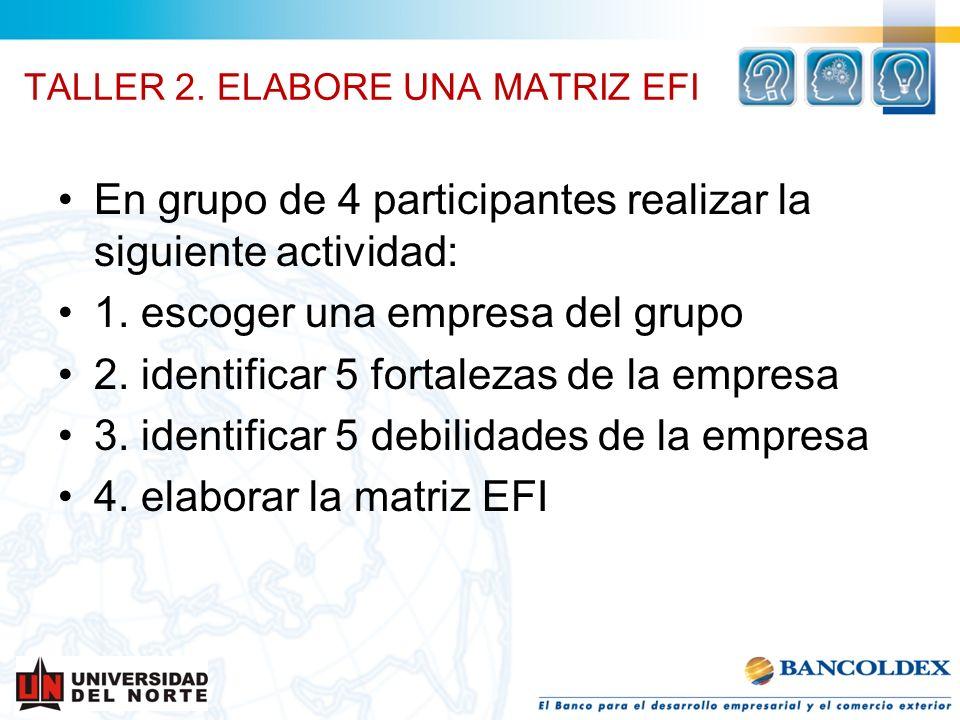 TALLER 2. ELABORE UNA MATRIZ EFI