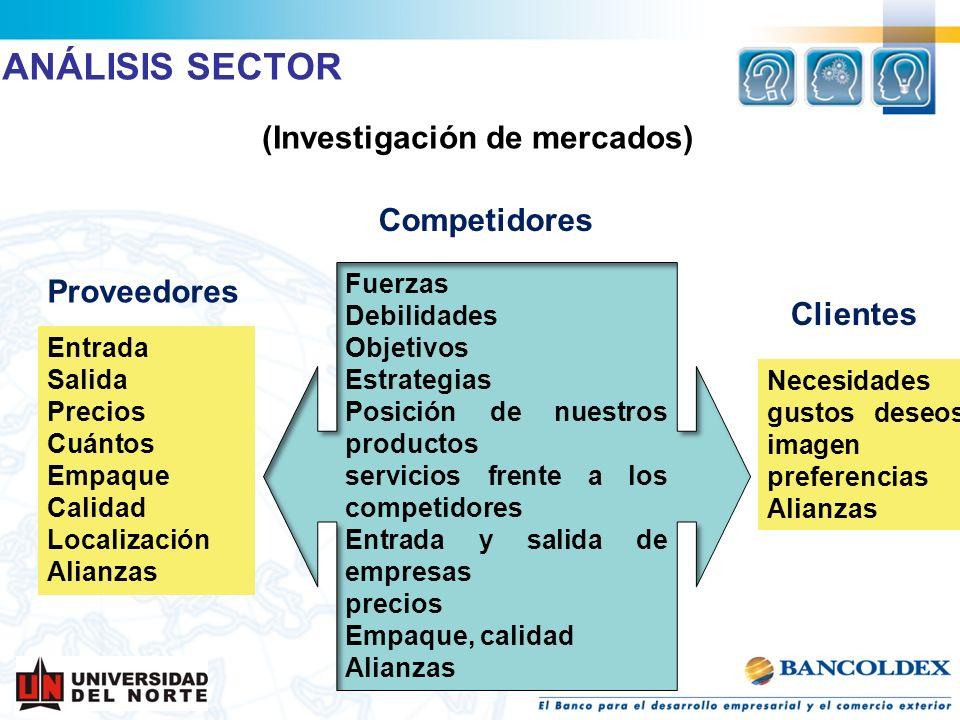 ANÁLISIS SECTOR (Investigación de mercados) Competidores Proveedores