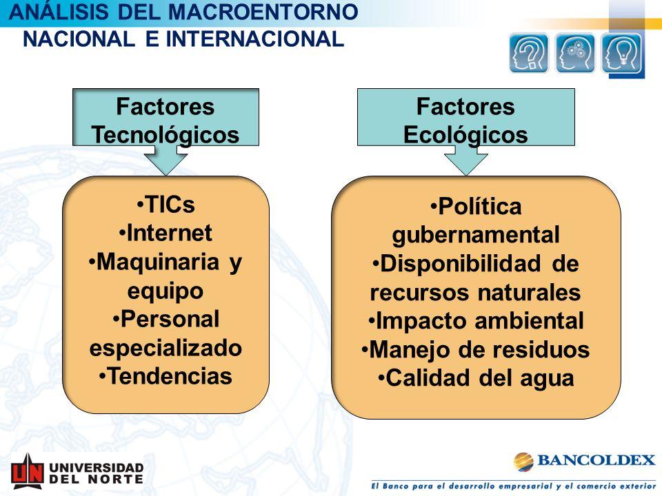 ANÁLISIS DEL MACROENTORNO NACIONAL E INTERNACIONAL
