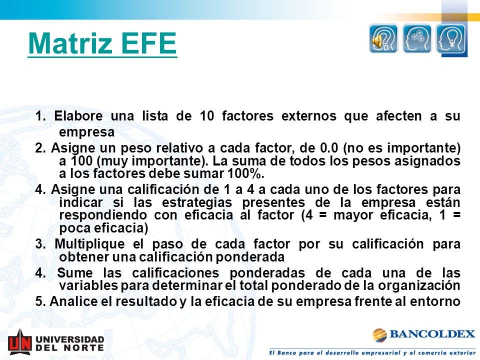 Matriz EFE1. Elabore una lista de 10 factores externos que afecten a su empresa.
