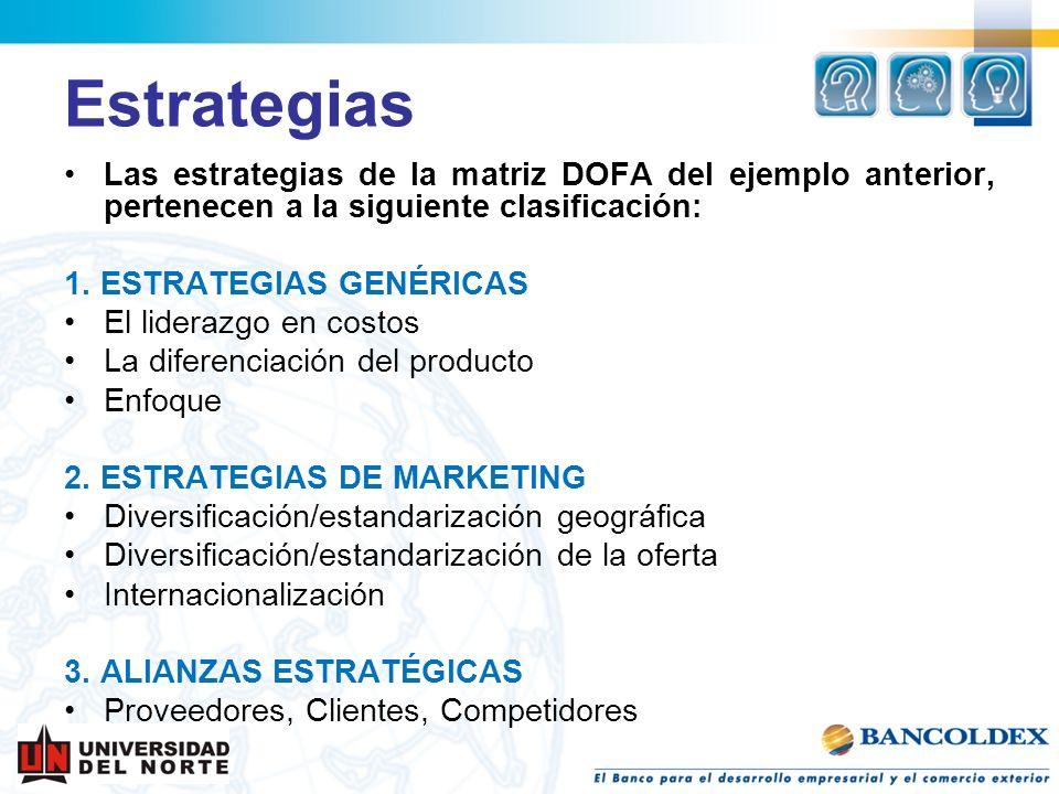 EstrategiasLas estrategias de la matriz DOFA del ejemplo anterior, pertenecen a la siguiente clasificación: