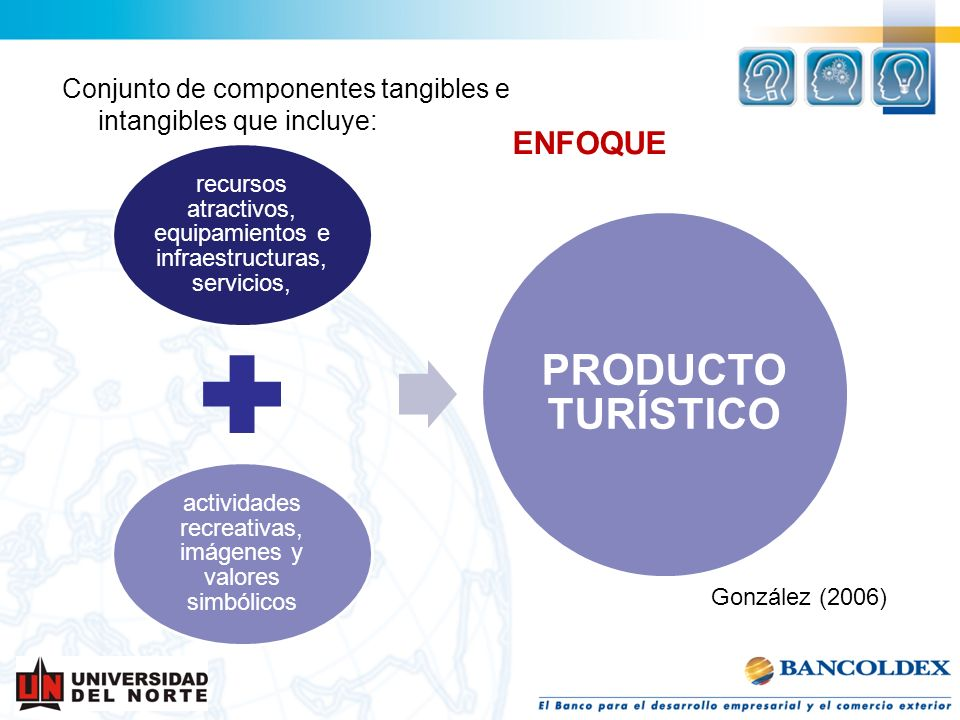 ENFOQUE Conjunto de componentes tangibles e intangibles que incluye: