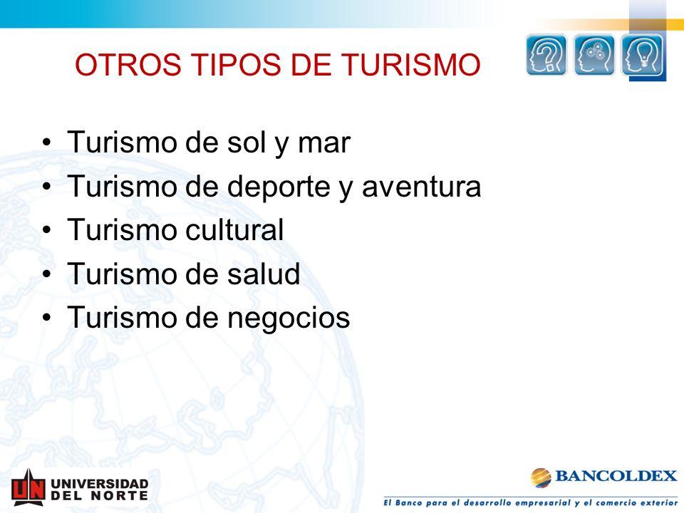 OTROS TIPOS DE TURISMO Turismo de sol y mar. Turismo de deporte y aventura. Turismo cultural. Turismo de salud.