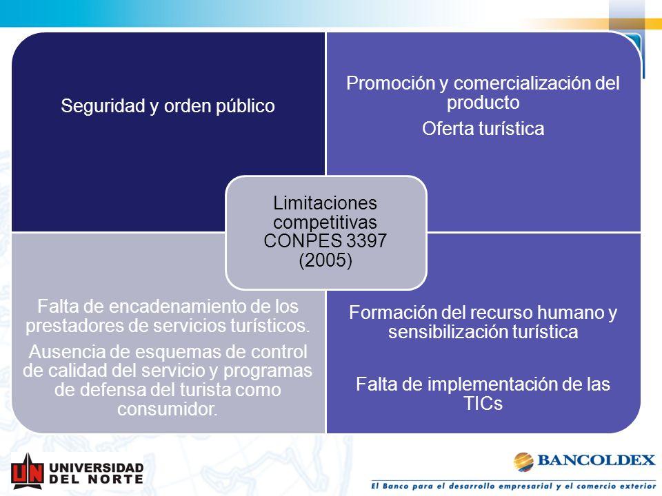 Limitaciones competitivas CONPES 3397 (2005) Seguridad y orden público