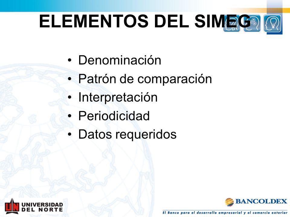 ELEMENTOS DEL SIMEG Denominación Patrón de comparación Interpretación