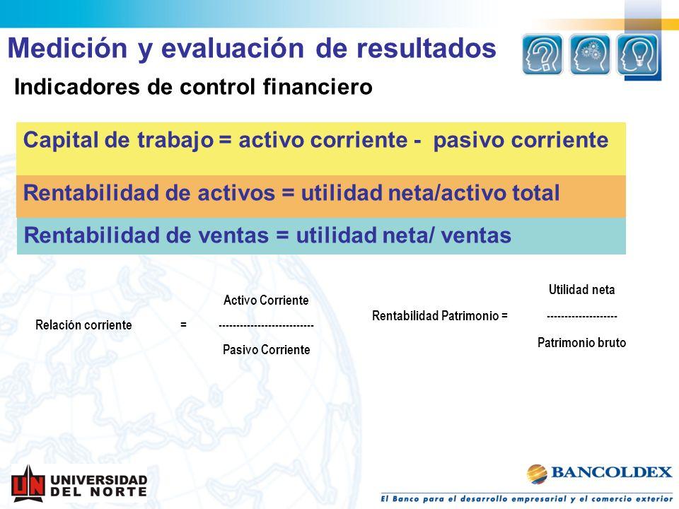 Medición y evaluación de resultados