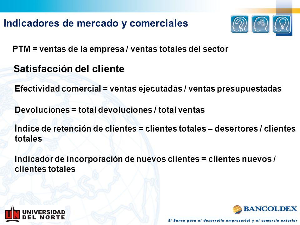 Indicadores de mercado y comerciales Satisfacción del cliente