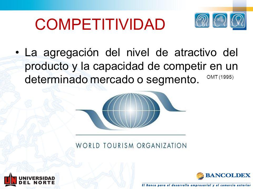 COMPETITIVIDAD La agregación del nivel de atractivo del producto y la capacidad de competir en un determinado mercado o segmento.