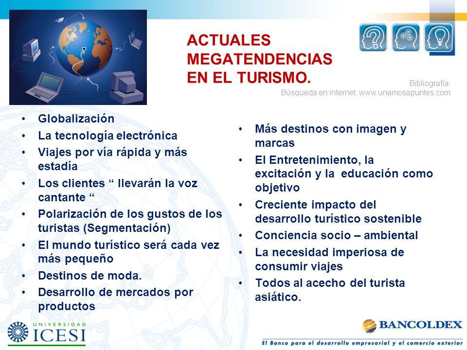 ACTUALES MEGATENDENCIAS EN EL TURISMO.