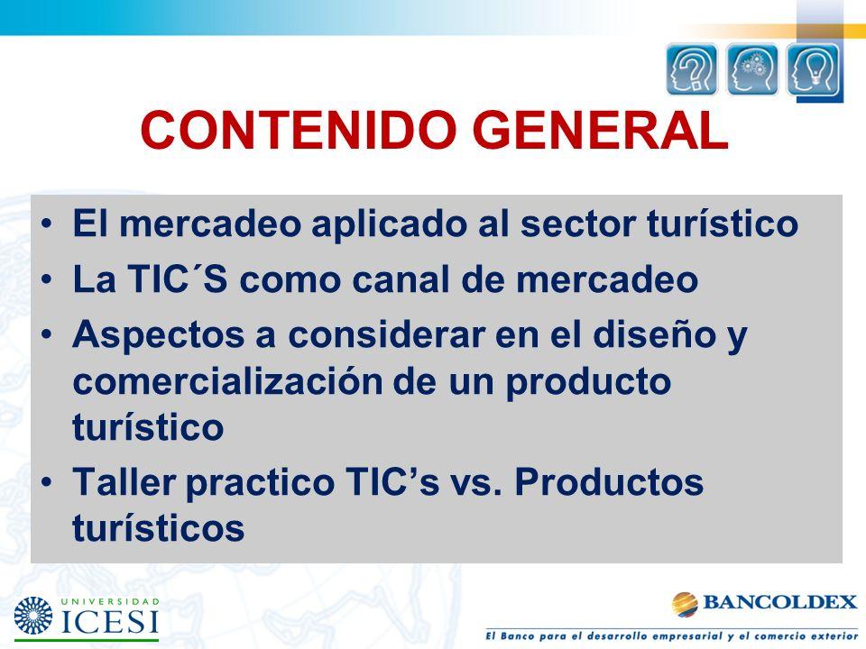 CONTENIDO GENERAL El mercadeo aplicado al sector turístico