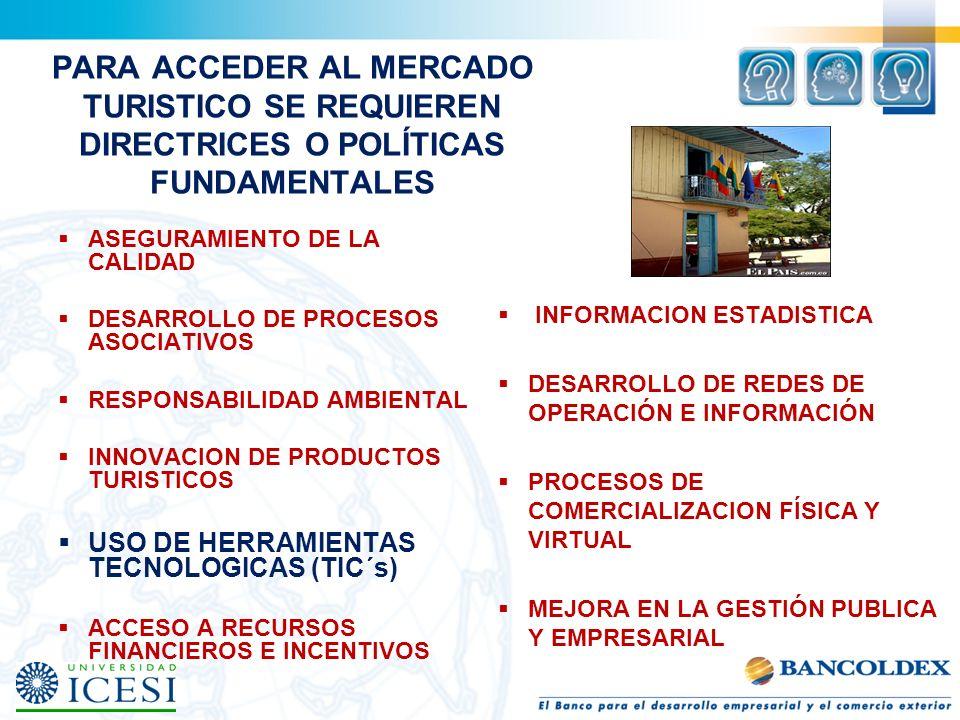 PARA ACCEDER AL MERCADO TURISTICO SE REQUIEREN DIRECTRICES O POLÍTICAS FUNDAMENTALES