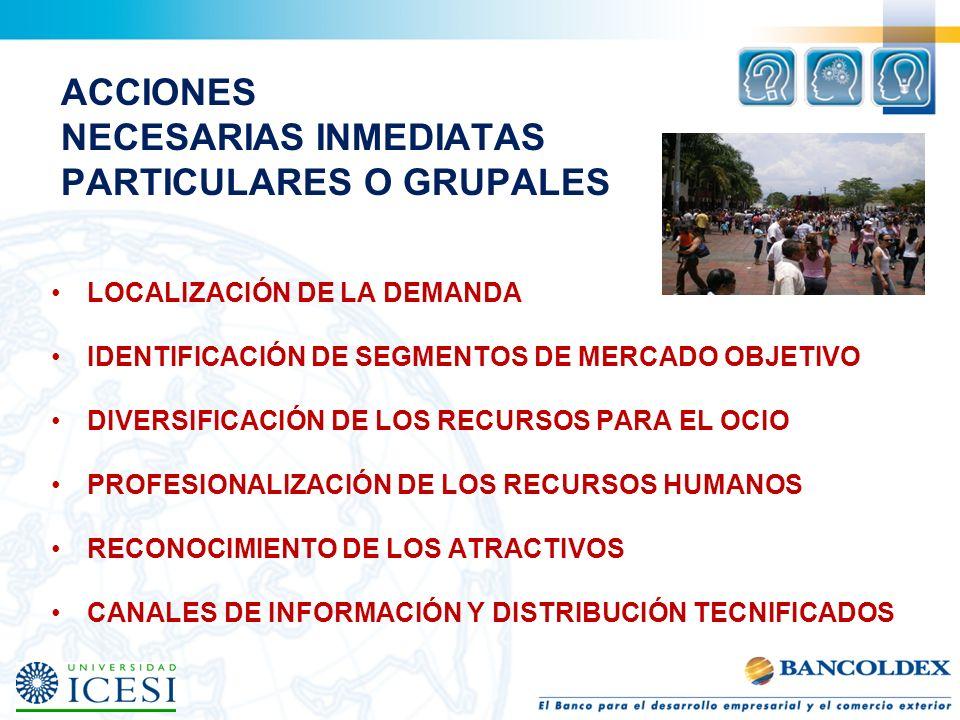 ACCIONES NECESARIAS INMEDIATAS PARTICULARES O GRUPALES