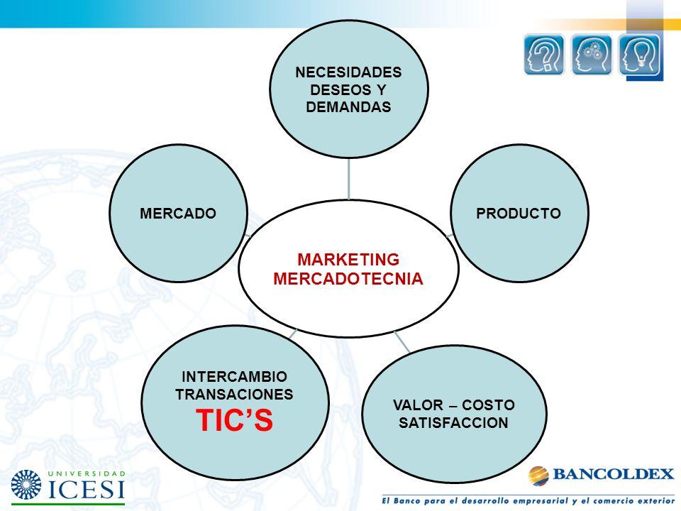 TIC'S MARKETING MERCADOTECNIA NECESIDADES DESEOS Y DEMANDAS PRODUCTO